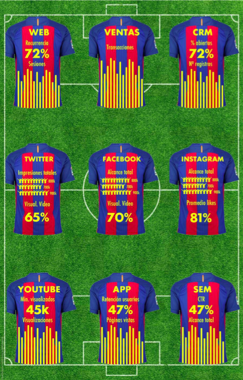 Marketing Fútbol Femenino.jpg